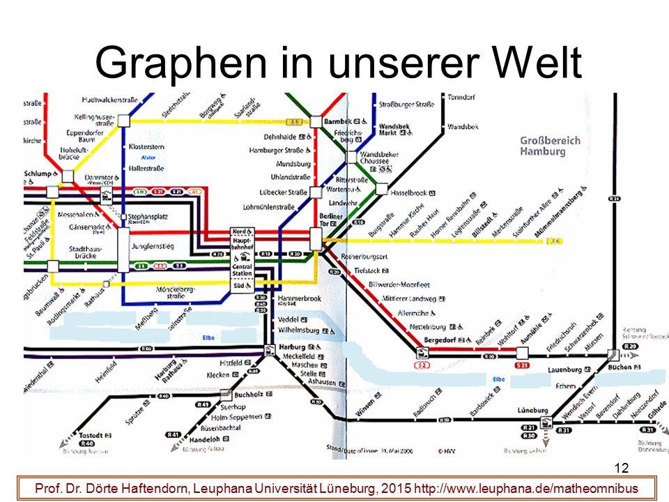 Graphen in unserer Welt