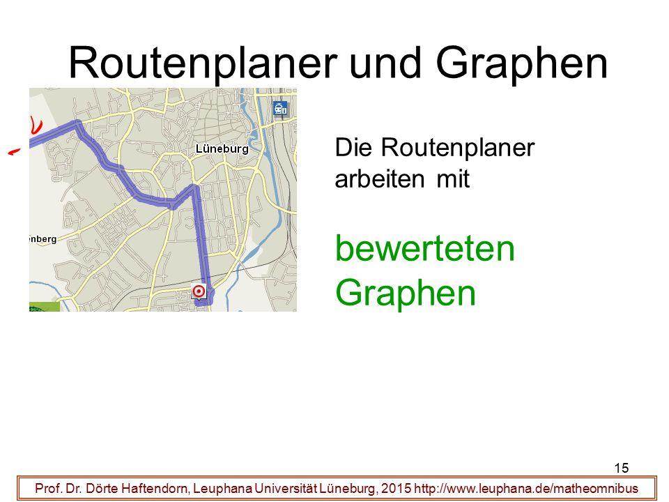 Routenplaner und Graphen