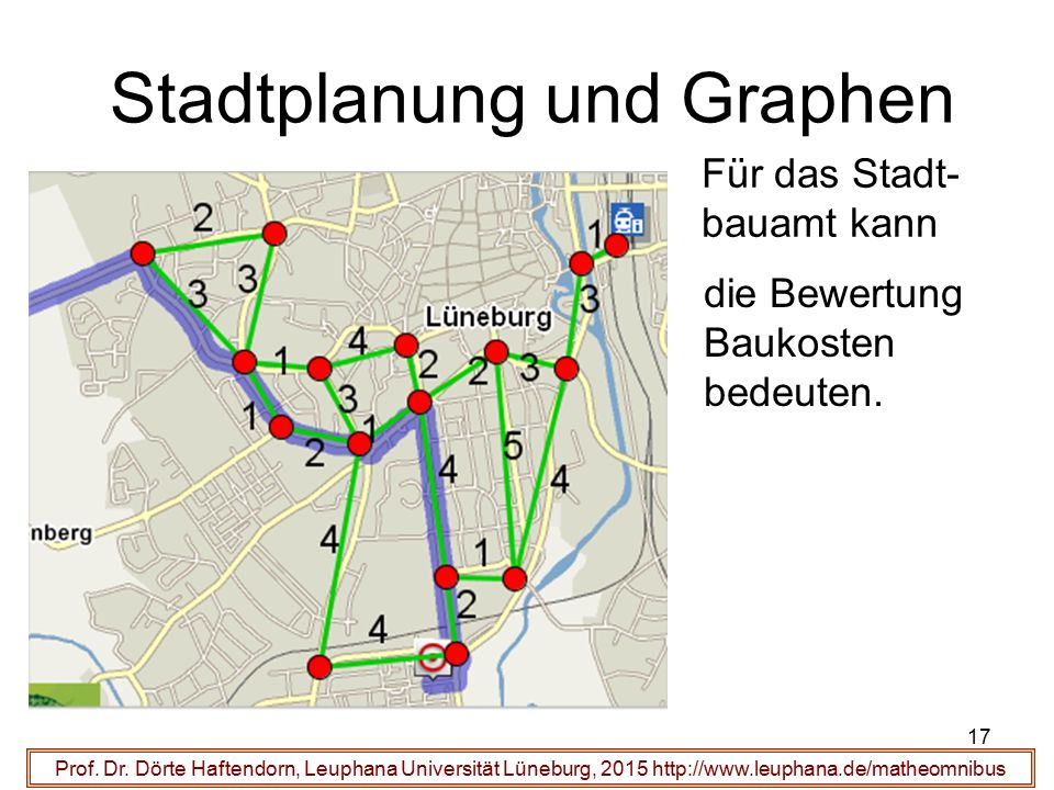Stadtplanung und Graphen