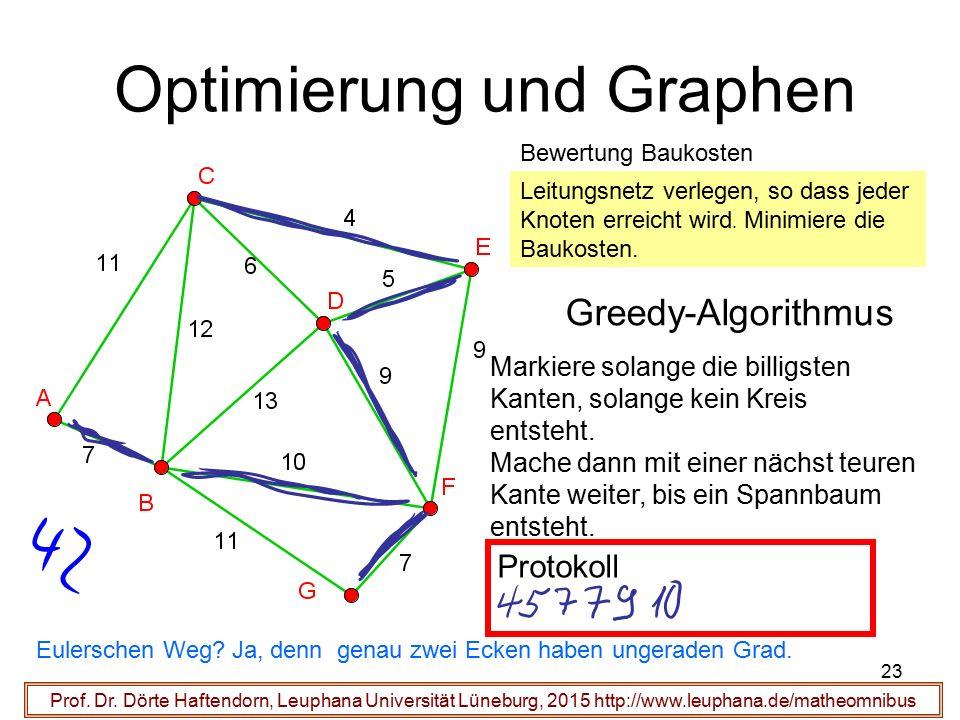 Optimierung und Graphen
