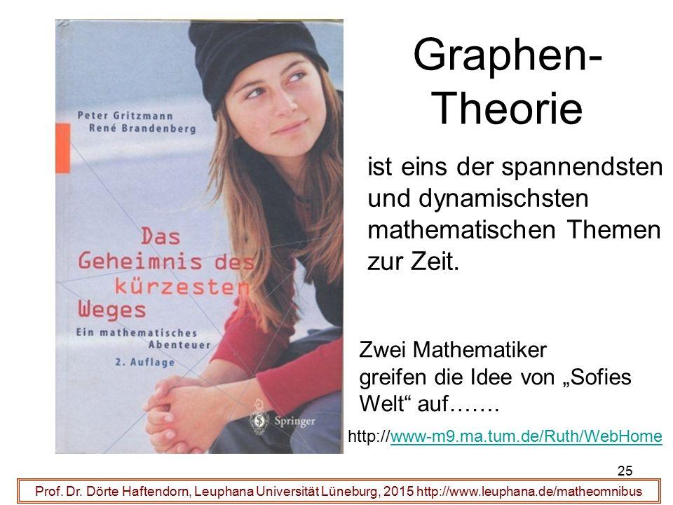 Graphen- Theorie ist eins der spannendsten und dynamischsten