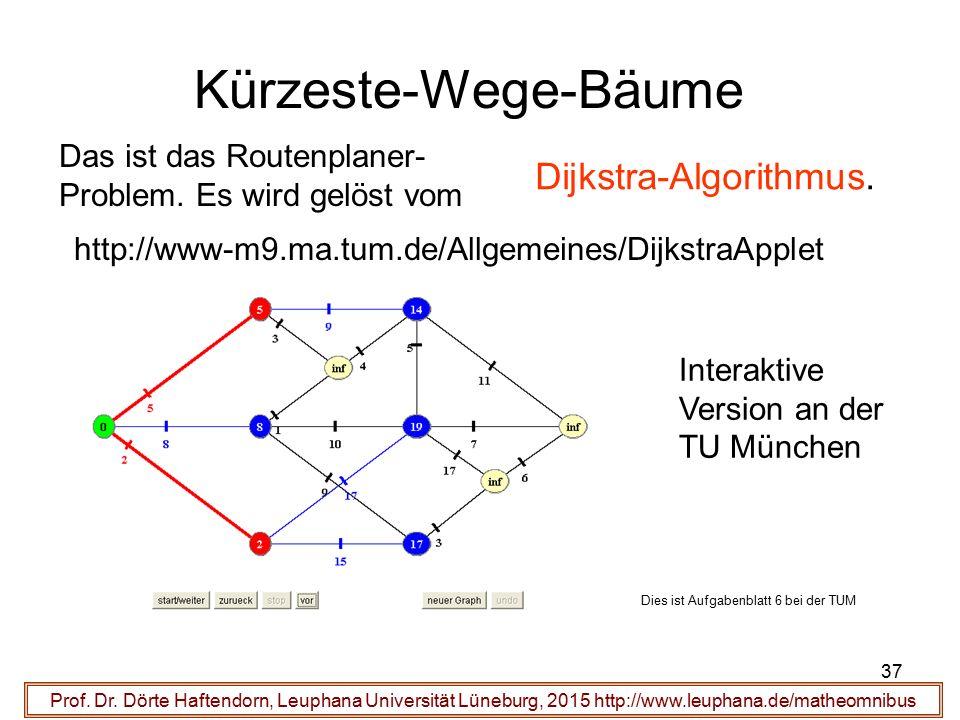 Kürzeste-Wege-Bäume Dijkstra-Algorithmus. Das ist das Routenplaner-