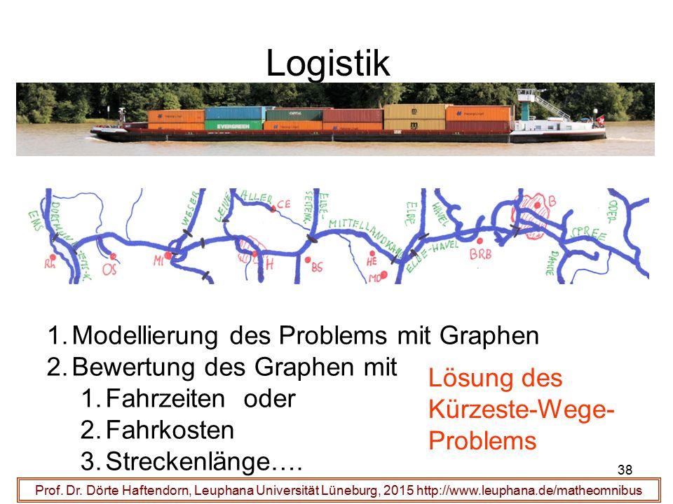 Logistik Modellierung des Problems mit Graphen
