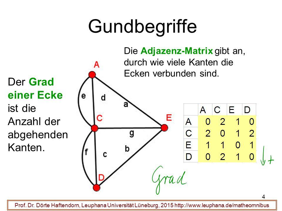 Gundbegriffe Der Grad einer Ecke ist die Anzahl der abgehenden Kanten.