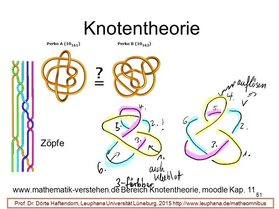 Knotentheorie Zöpfe. www.mathematik-verstehen.de Bereich Knotentheorie, moodle Kap. 11.