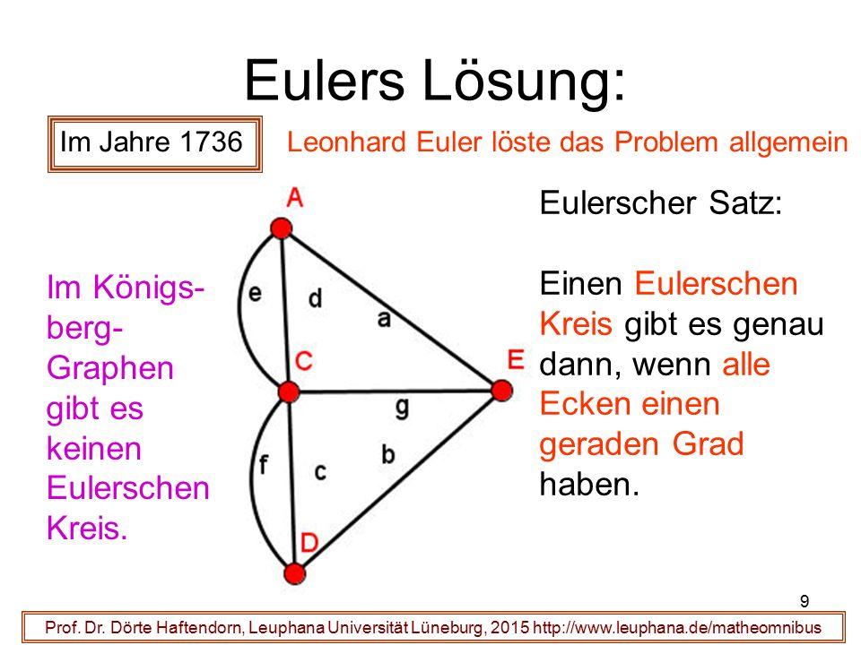 Eulers Lösung: Eulerscher Satz: Einen Eulerschen