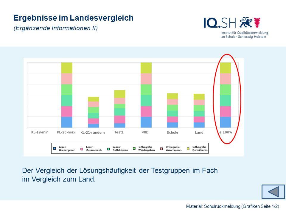 Ergebnisse im Landesvergleich (Ergänzende Informationen II)