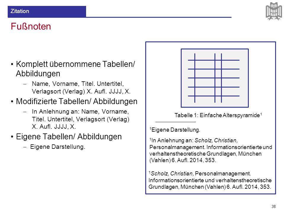 Fußnoten Komplett übernommene Tabellen/ Abbildungen