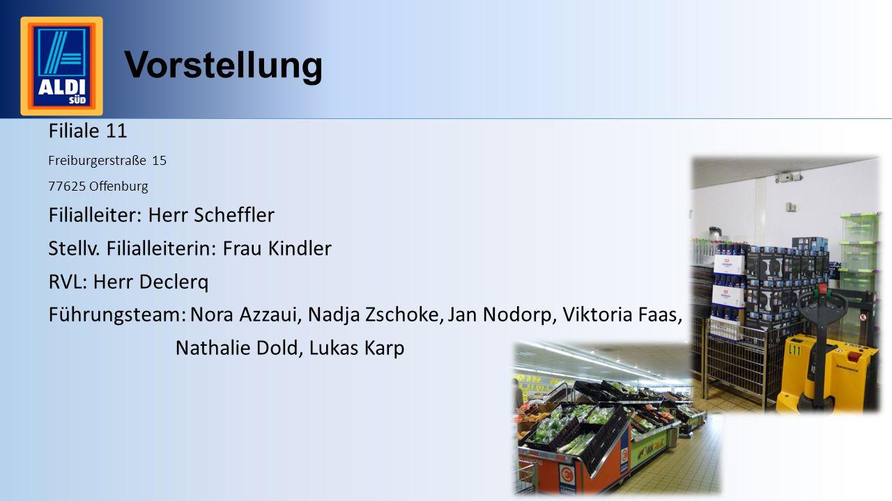 Vorstellung Filiale 11 Filialleiter: Herr Scheffler