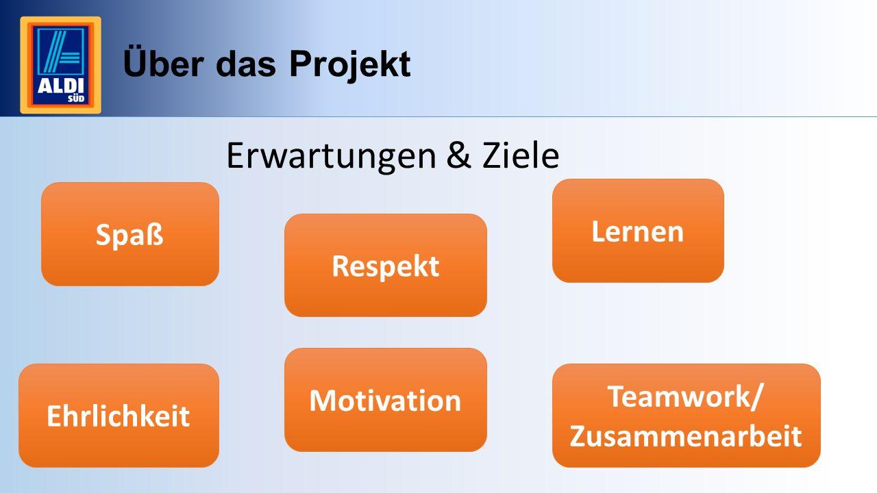 Teamwork/ Zusammenarbeit