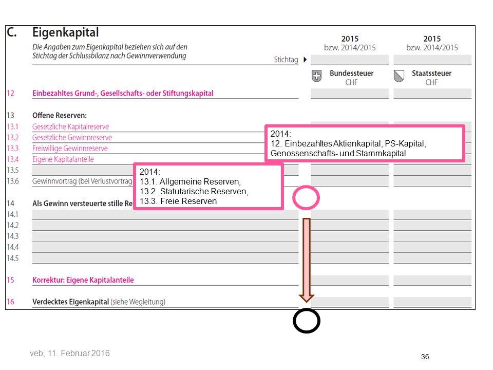 2014: 12. Einbezahltes Aktienkapital, PS-Kapital, Genossenschafts- und Stammkapital. 2014: 13.1. Allgemeine Reserven,