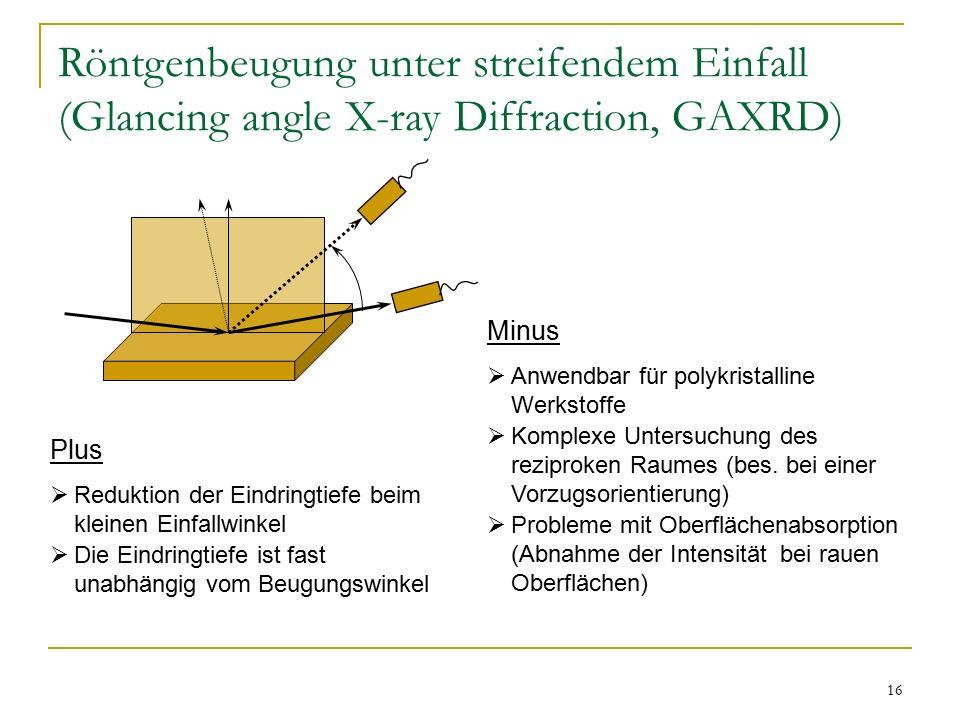 Röntgenbeugung unter streifendem Einfall (Glancing angle X-ray Diffraction, GAXRD)