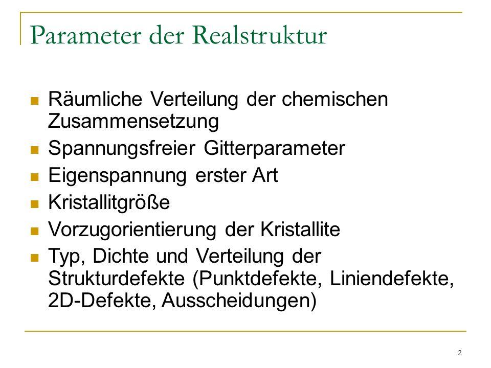 Parameter der Realstruktur