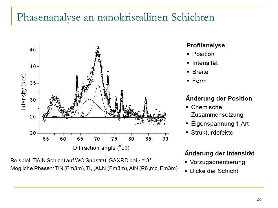 Phasenanalyse an nanokristallinen Schichten