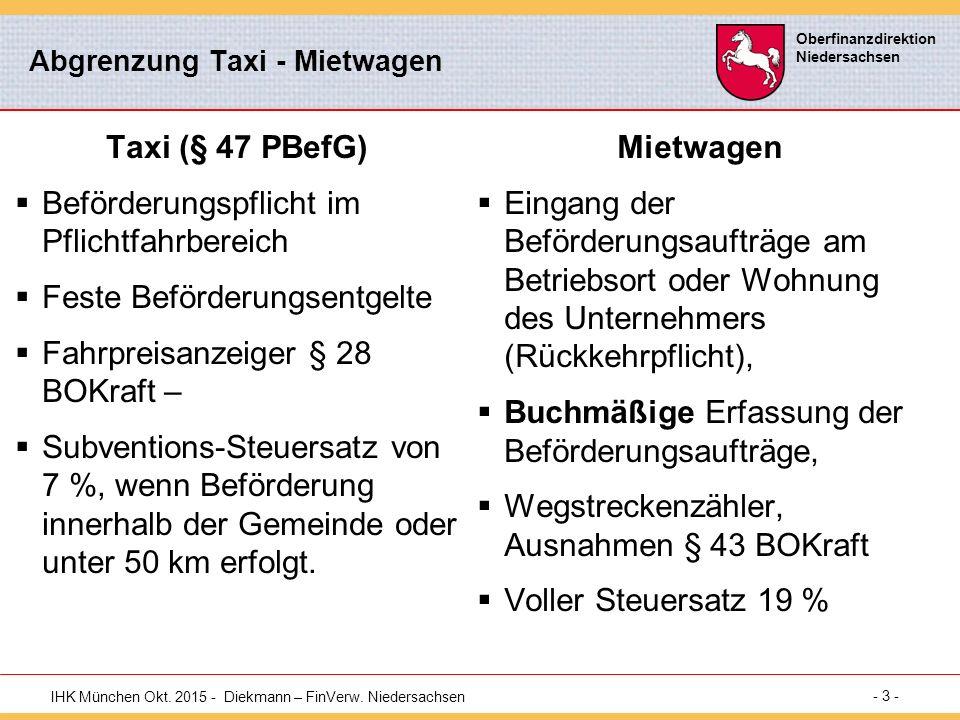 Abgrenzung Taxi - Mietwagen