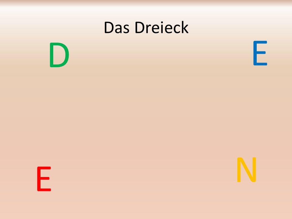 Das Dreieck D E N E