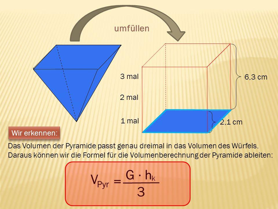 G ∙ h V = 3 umfüllen Pyr 3 mal 6,3 cm 2 mal 1 mal 2,1 cm Wir erkennen: