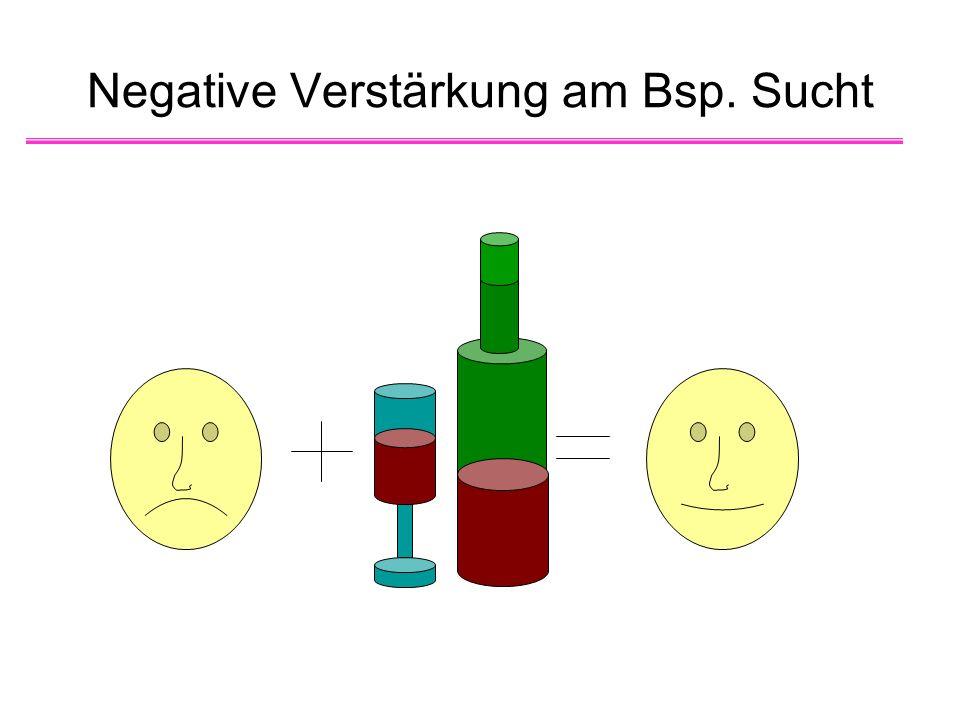 Negative Verstärkung am Bsp. Sucht