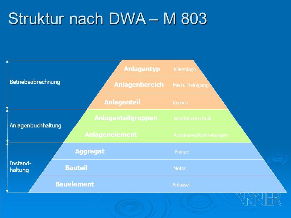 Struktur nach DWA – M 803 Anlagentyp Kläranlage
