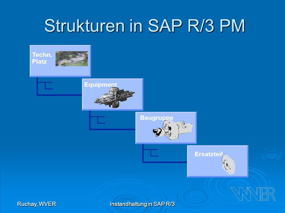 Instandhaltung in SAP R/3
