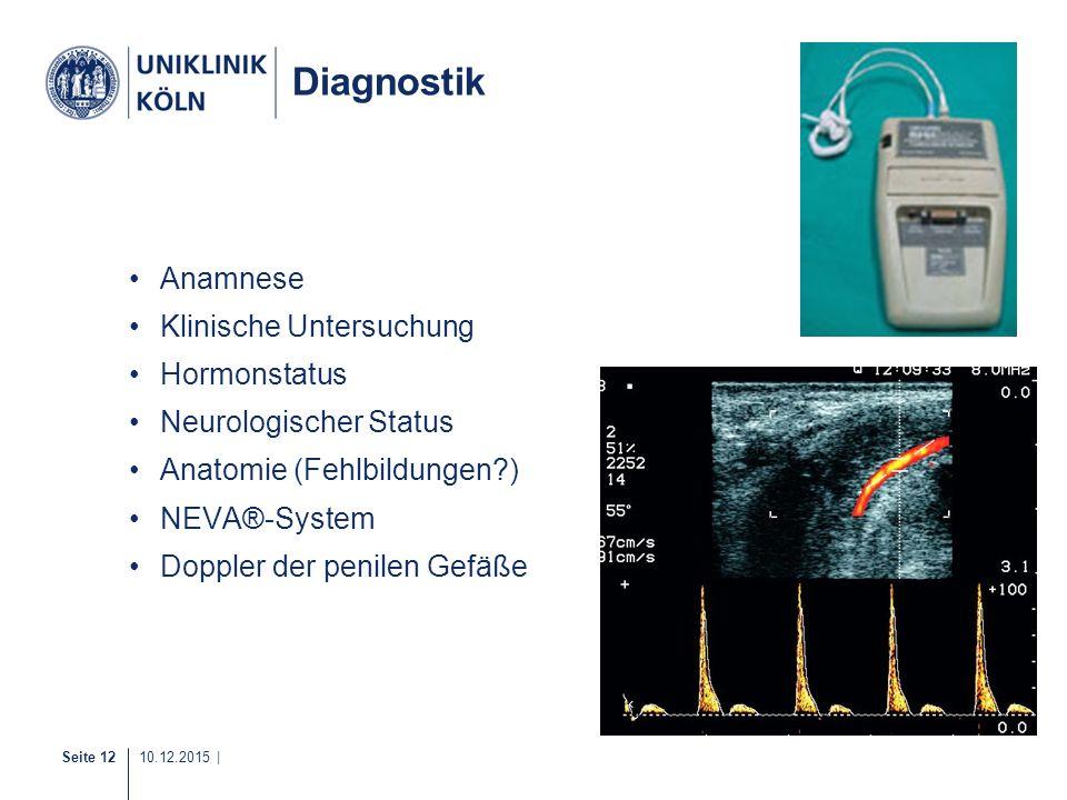 Diagnostik Anamnese Klinische Untersuchung Hormonstatus