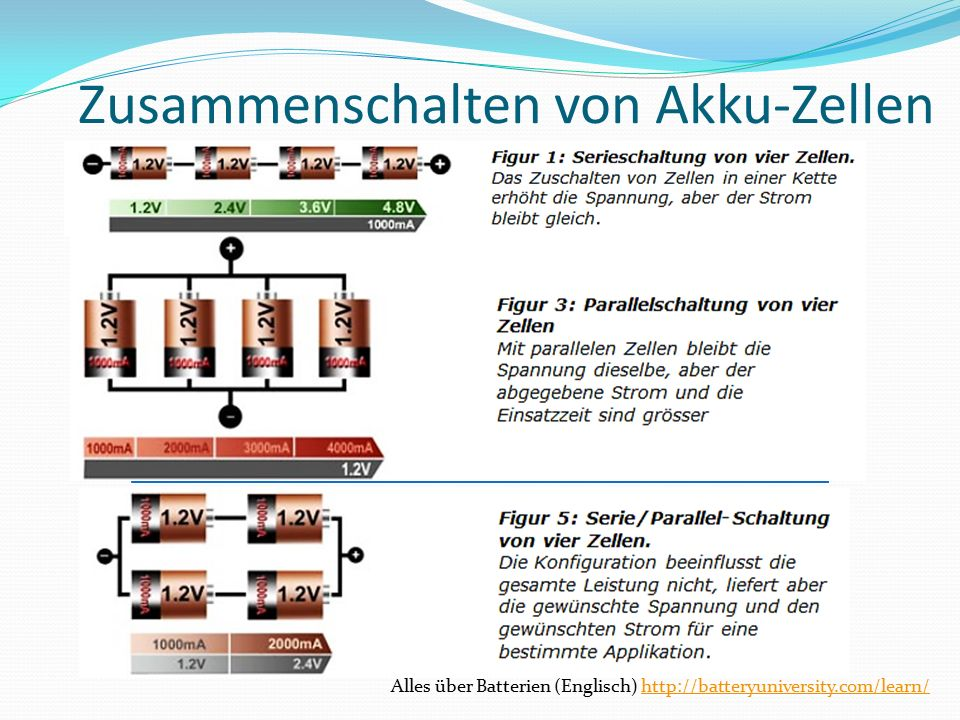 Zusammenschalten von Akku-Zellen
