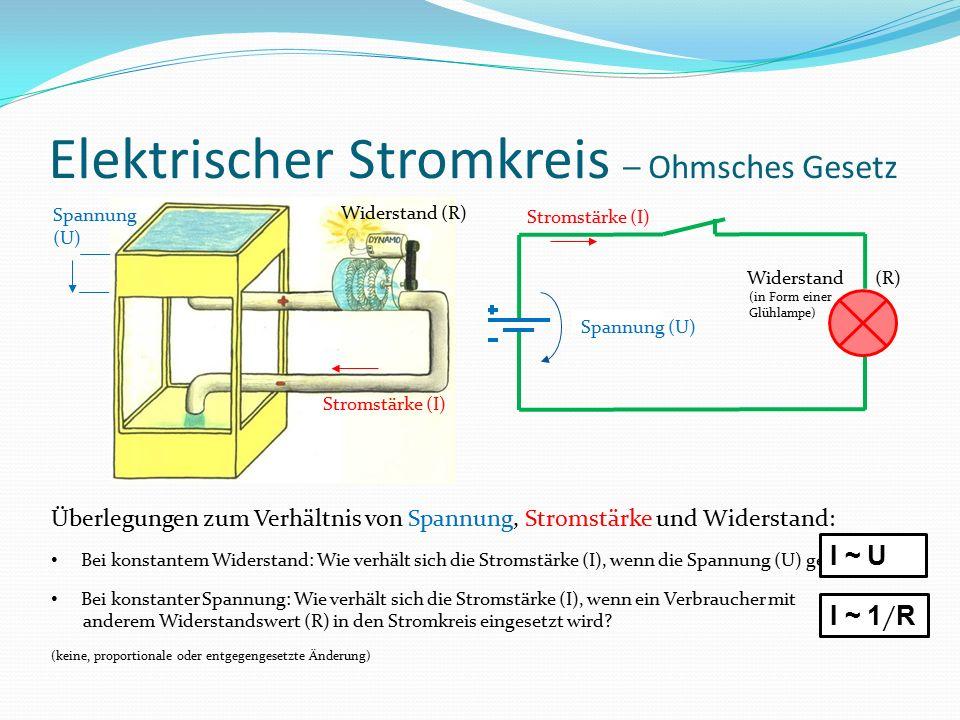 Gemütlich Hersteller Elektrischer Stromkreise Galerie - Elektrische ...