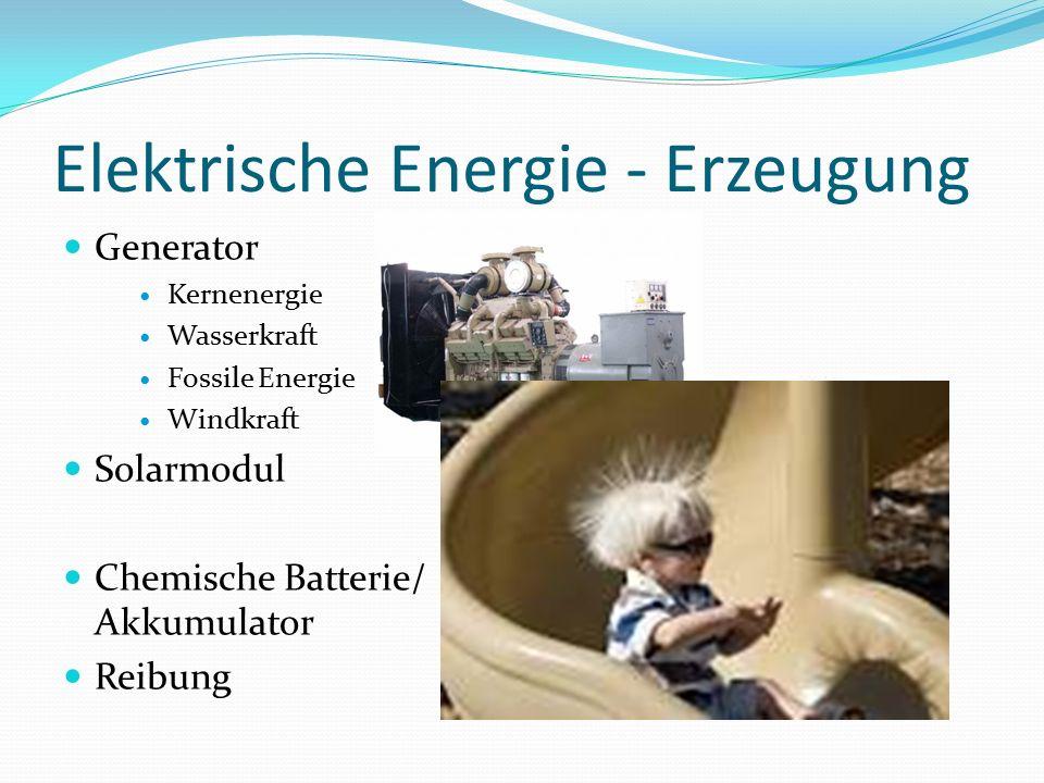 Berühmt Was Ist Das Symbol Für Elektrische Energie Bilder ...