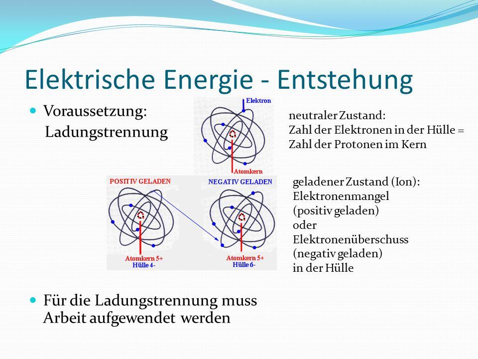 Elektrische Energie - Entstehung