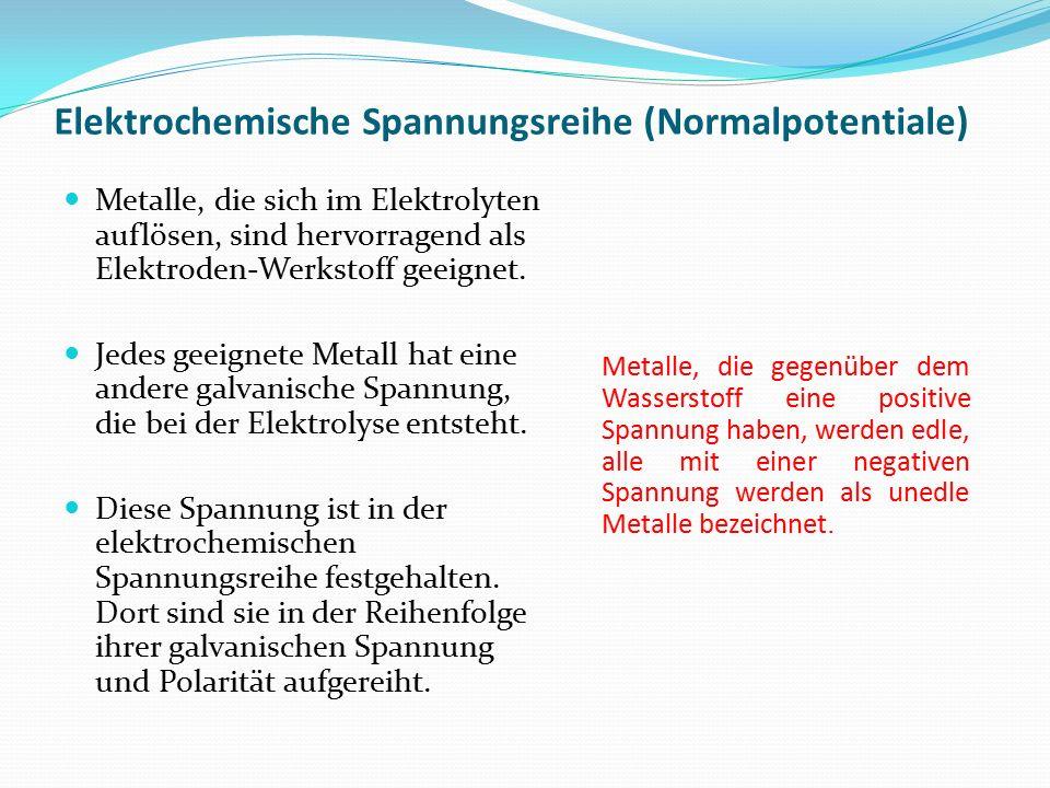 Elektrochemische Spannungsreihe (Normalpotentiale)