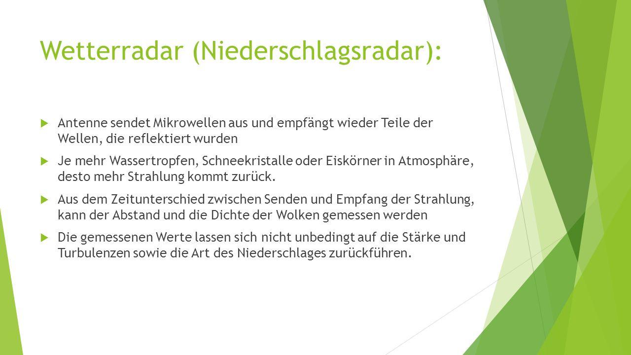 Wetterradar (Niederschlagsradar):