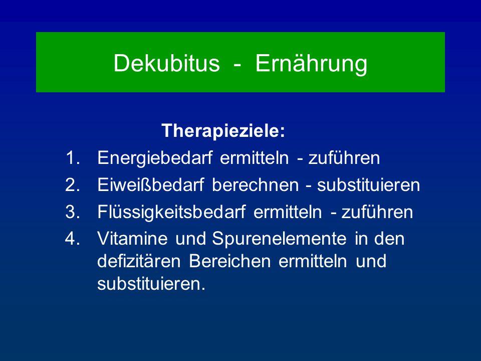 Flüssigkeitsbedarf Berechnen : wundversorgung und enterale ern hrung ppt herunterladen ~ Themetempest.com Abrechnung