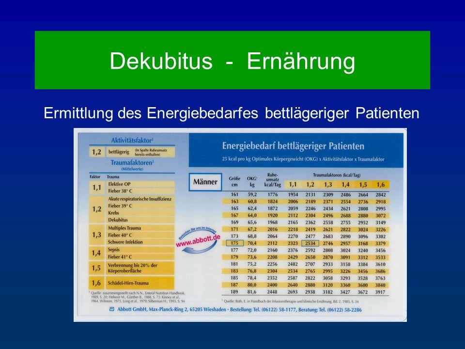 Dekubitus - Ernährung Ermittlung des Energiebedarfes bettlägeriger Patienten