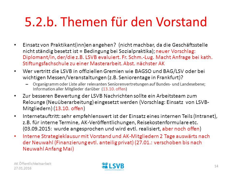 5.2.b. Themen für den Vorstand