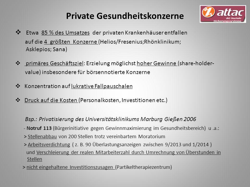 Private Gesundheitskonzerne