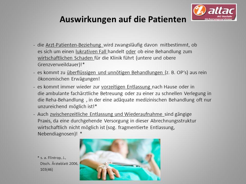 Auswirkungen auf die Patienten
