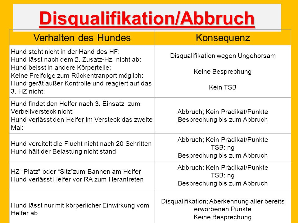 Disqualifikation/Abbruch