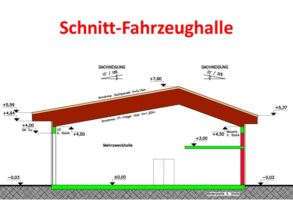 Schnitt-Fahrzeughalle