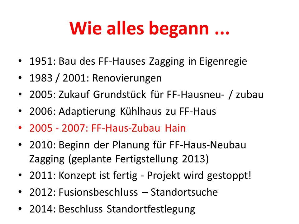 Wie alles begann ... 1951: Bau des FF-Hauses Zagging in Eigenregie