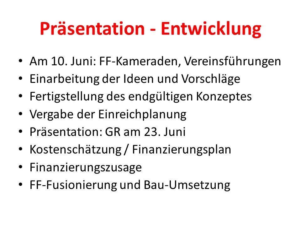 Präsentation - Entwicklung