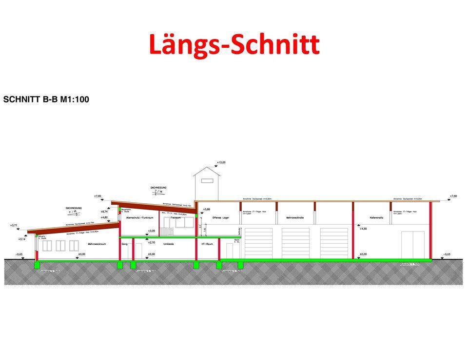 Längs-Schnitt