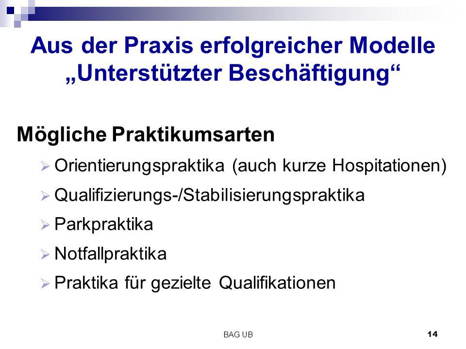 """Aus der Praxis erfolgreicher Modelle """"Unterstützter Beschäftigung"""