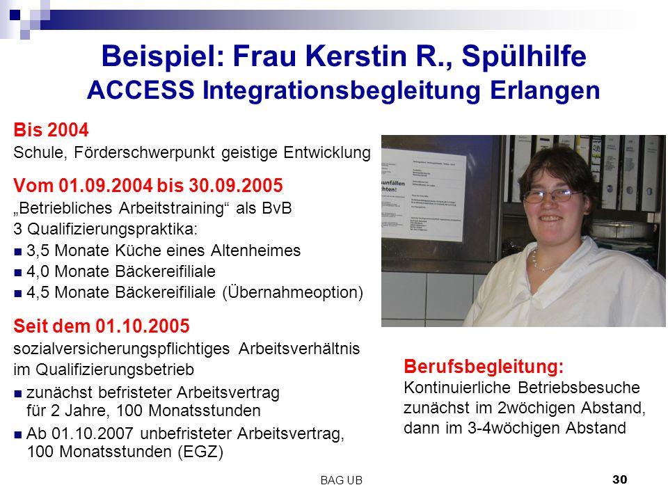 Beispiel: Frau Kerstin R
