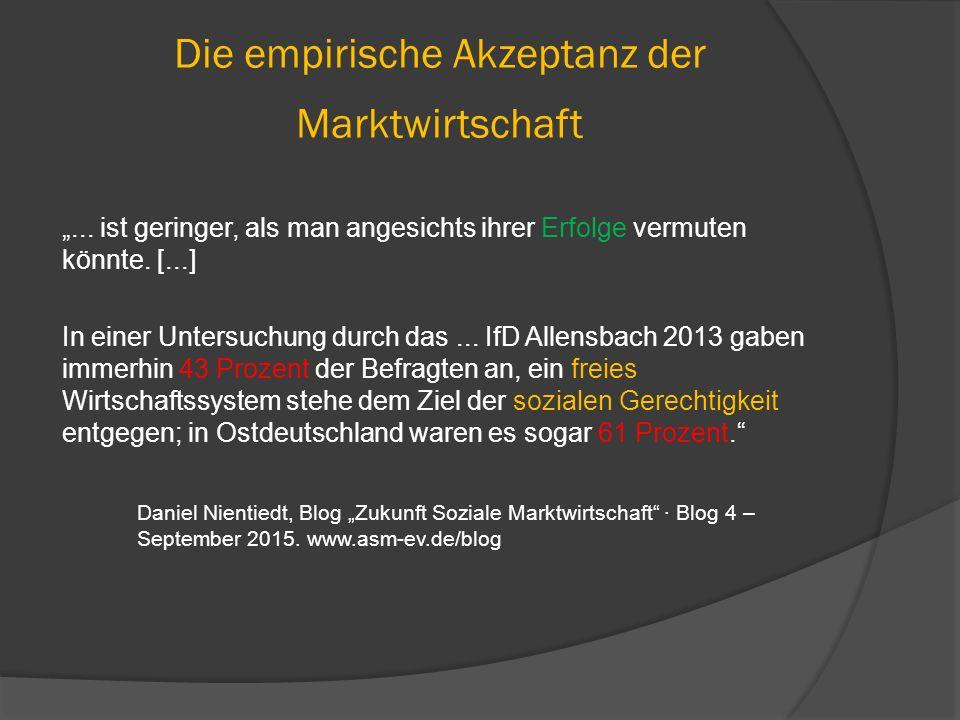 Die empirische Akzeptanz der Marktwirtschaft