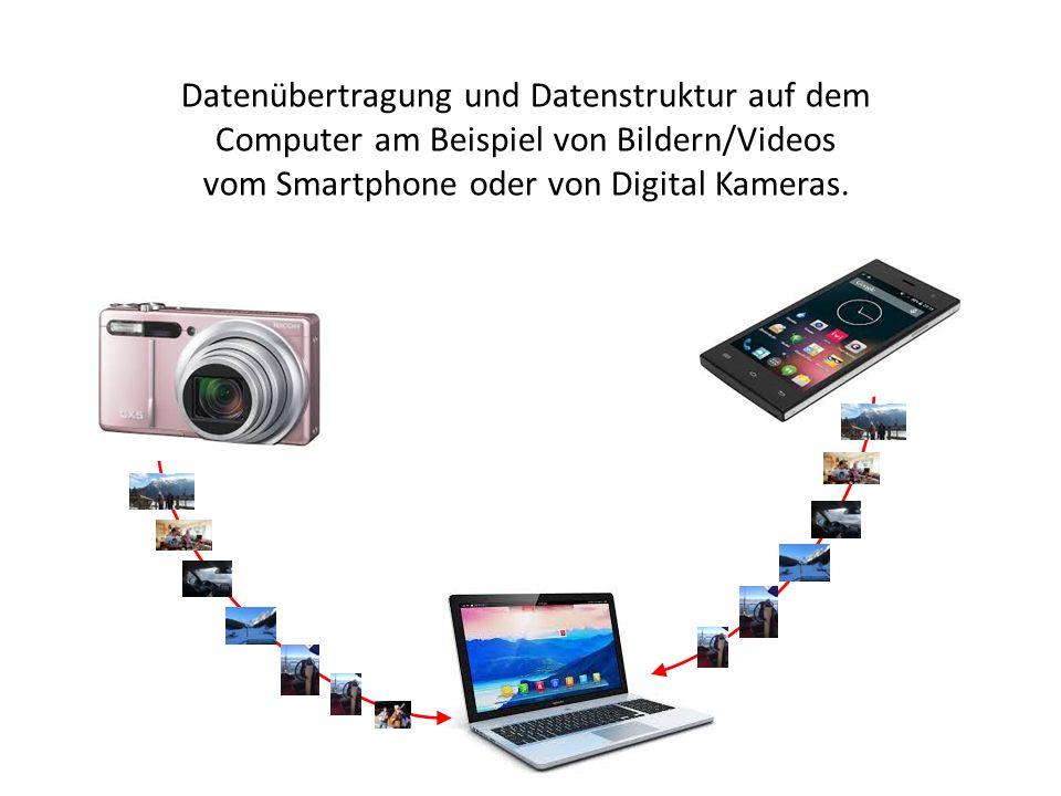 Datenübertragung und Datenstruktur auf dem Computer am Beispiel von Bildern/Videos vom Smartphone oder von Digital Kameras.