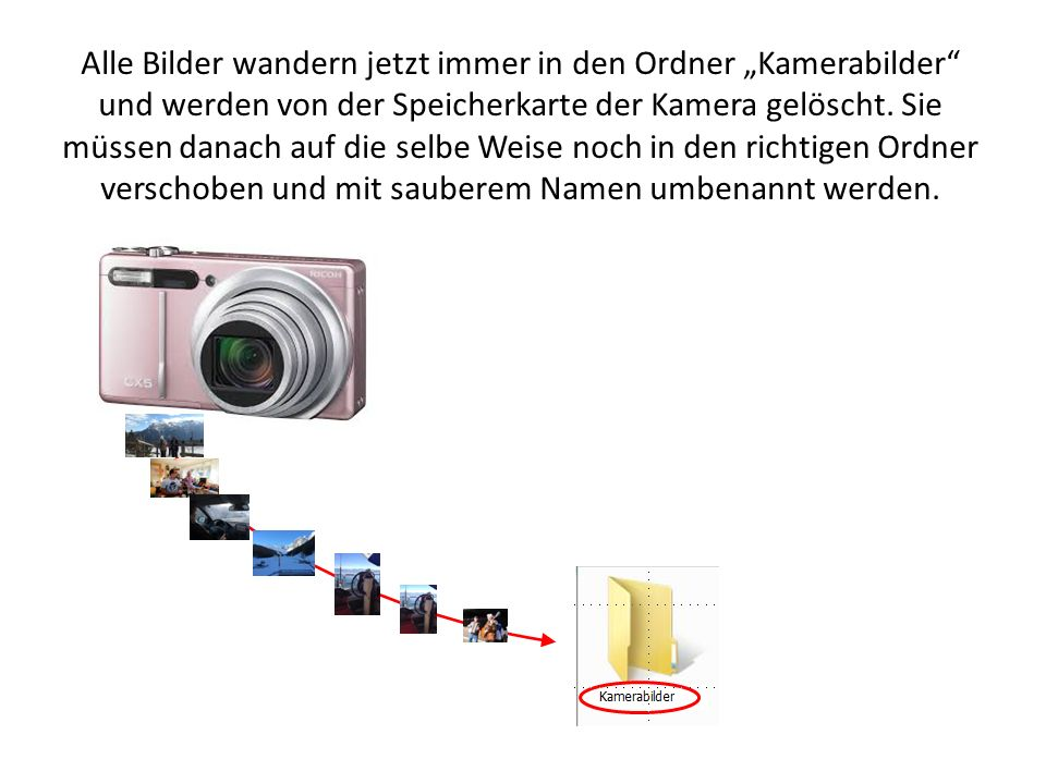 """Alle Bilder wandern jetzt immer in den Ordner """"Kamerabilder und werden von der Speicherkarte der Kamera gelöscht."""