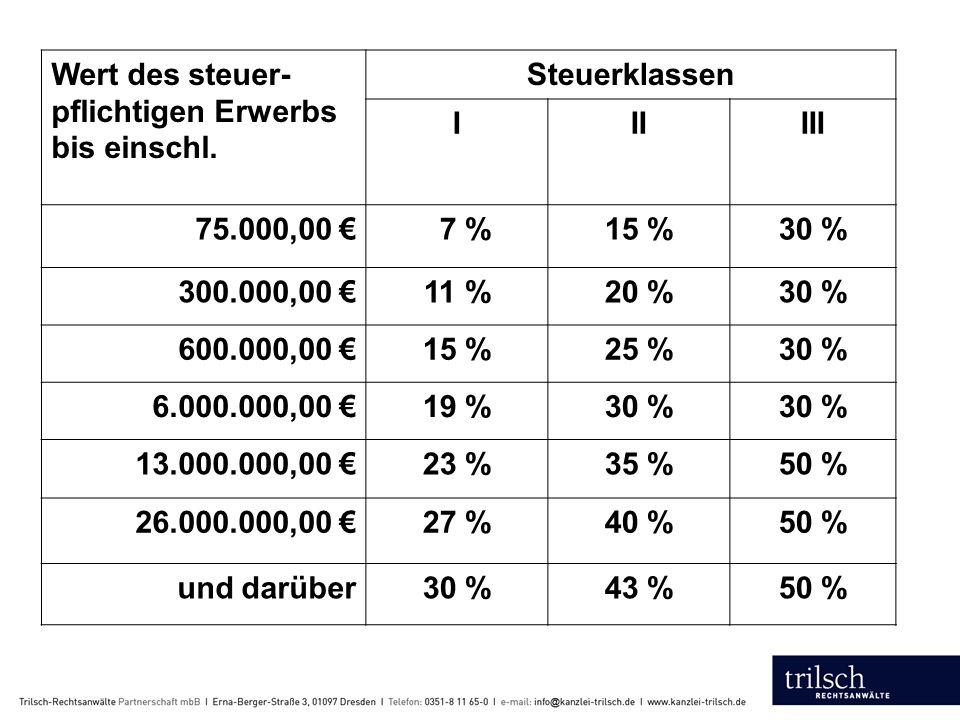 Wert des steuer-pflichtigen Erwerbs bis einschl.
