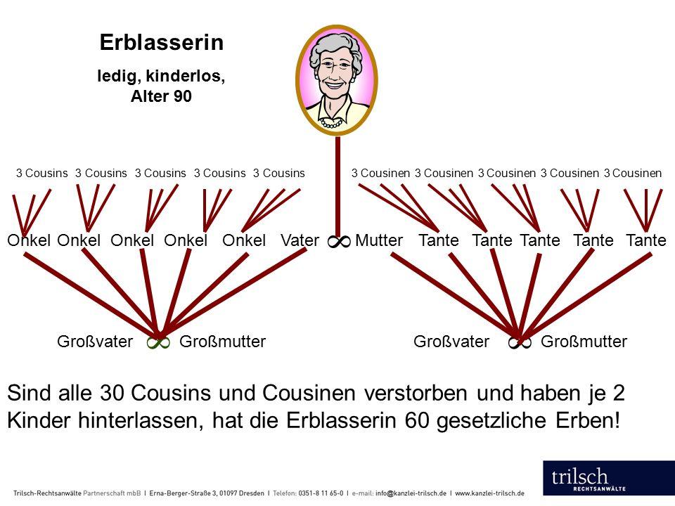 Erblasserin ledig, kinderlos, Alter 90. 3 Cousins 3 Cousins 3 Cousins 3 Cousins 3 Cousins.