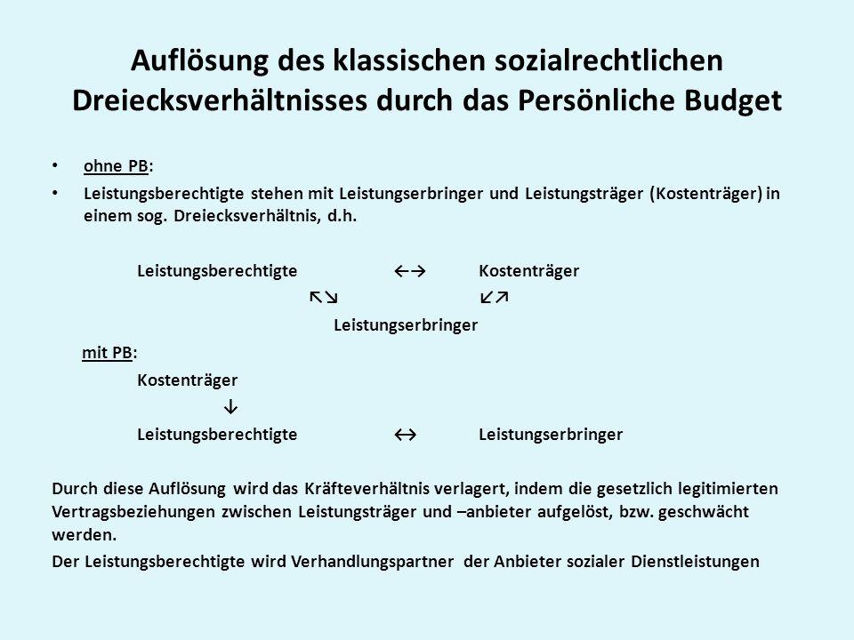 Auflösung des klassischen sozialrechtlichen Dreiecksverhältnisses durch das Persönliche Budget
