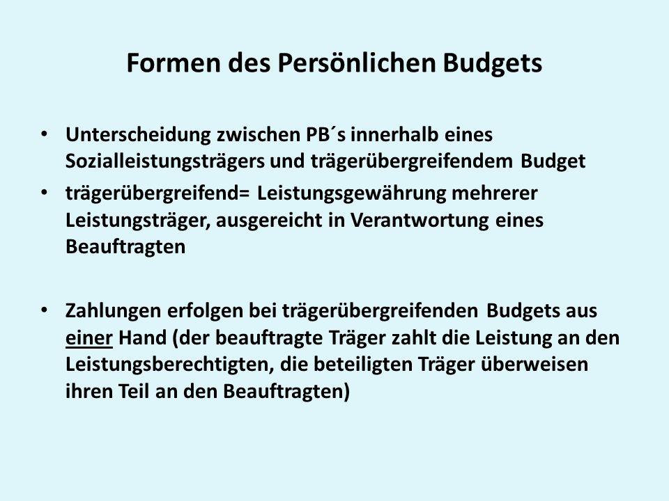 Formen des Persönlichen Budgets